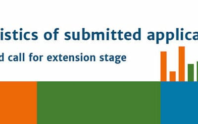 More funds for a stronger impact: 26 applications submitted